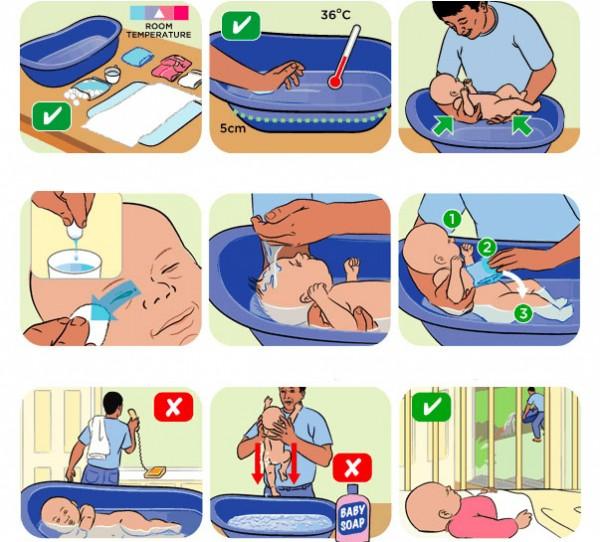 lưu ý khi tắm cho bé sơ sinh